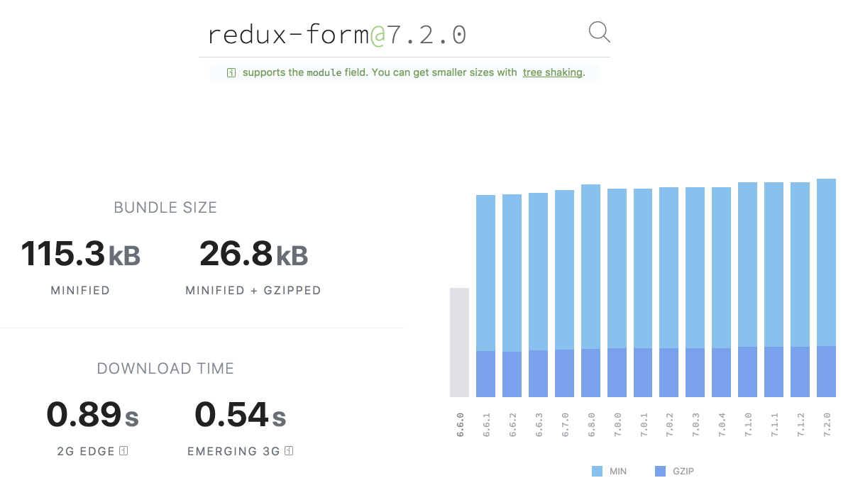 Redux-form is dead • matwrites com